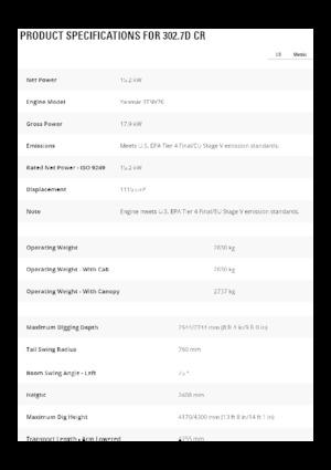 Mini Excavators Caterpillar 302.7D CR