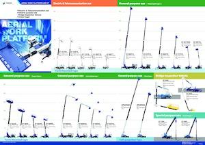 Kamyon monteli teleskopik çalışma platformları Tadano AT-320TG