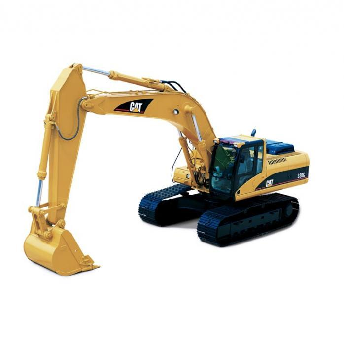 Cat 325 Excavator Specifications – Jerusalem House