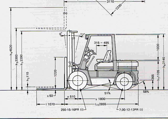 Toyota Forklift Turning Radius Diagram Electrical Wiring Diagrams