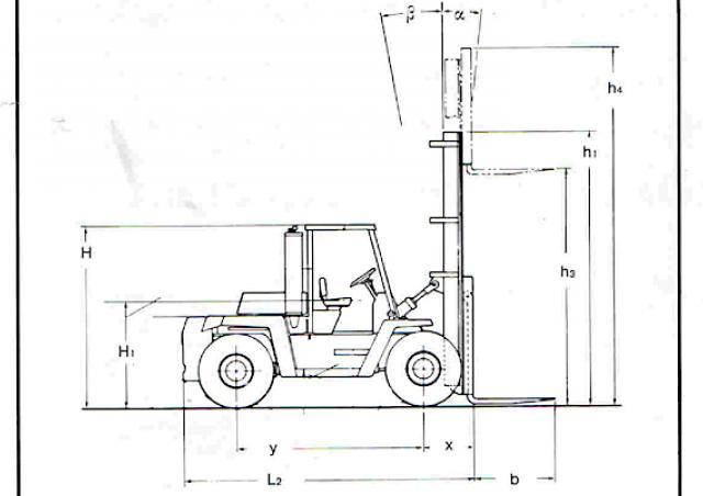 Clark C 500-ys-225 D Specifications & Technical Data (1993