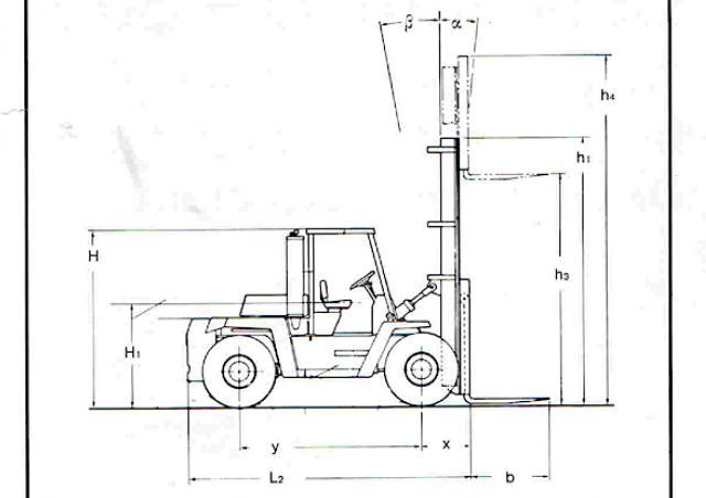 Clark C 500-ys-250 D Specifications & Technical Data (1993