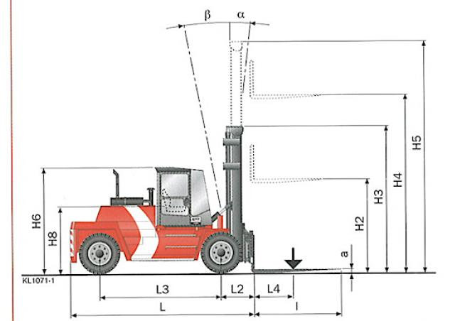 kalmar dcd 160 12 specifications technical data 1997 2018 rh lectura specs com kalmar forklift operators manual kalmar c50 forklift manual