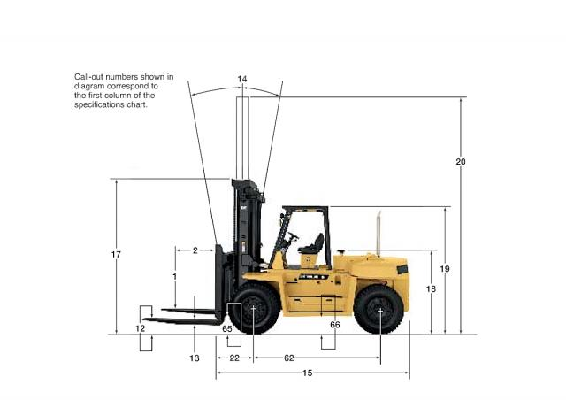 Caterpillar DP150N Specifications Technical Data 1996