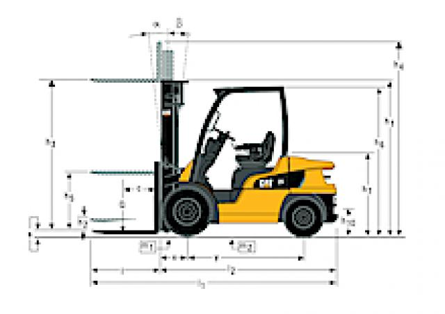 Caterpillar DP30N Specifications & Technical Data (2005-2014