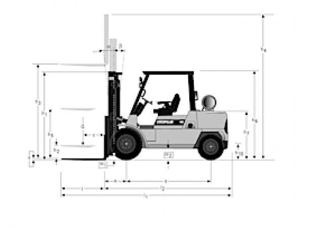 100+ Caterpillar 50 Forklift Specs – yasminroohi
