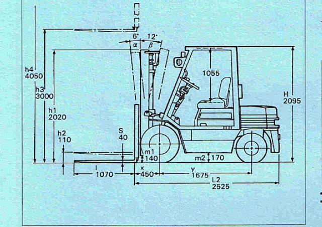 Komatsu FD 20 T 11 Specifications & Technical Data (1996