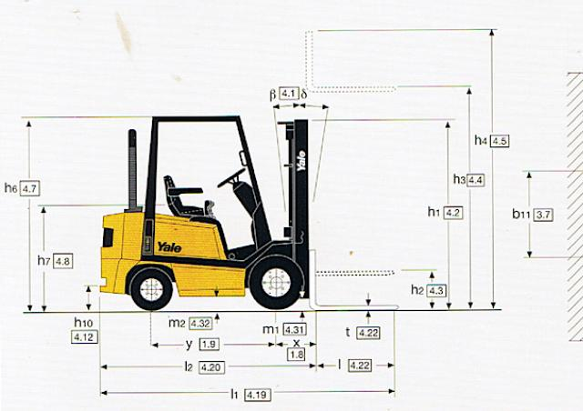 Yale Gdp 20 Af Specifications  U0026 Technical Data  1996
