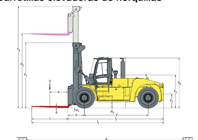 Hyster H25XM 12 Specifications & Technical Data (2010-2019