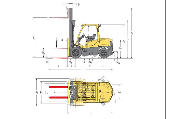 Hyster H5 0FT Specifications & Technical Data (2005-2019
