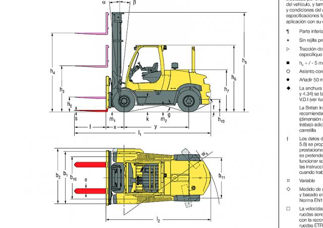Hyster H 8.0 FT 6 Specifications & Technical Data (2009 ...