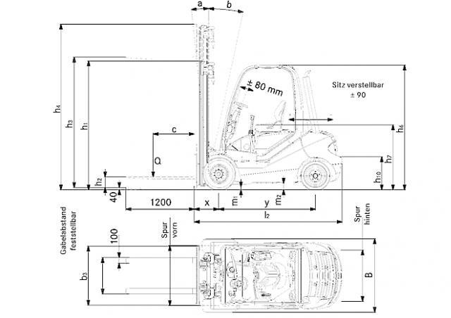Still RX 70-22 TDI Specifications & Technical Data (2012 ...